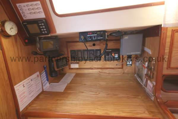 Sovereign 400 The chart table -